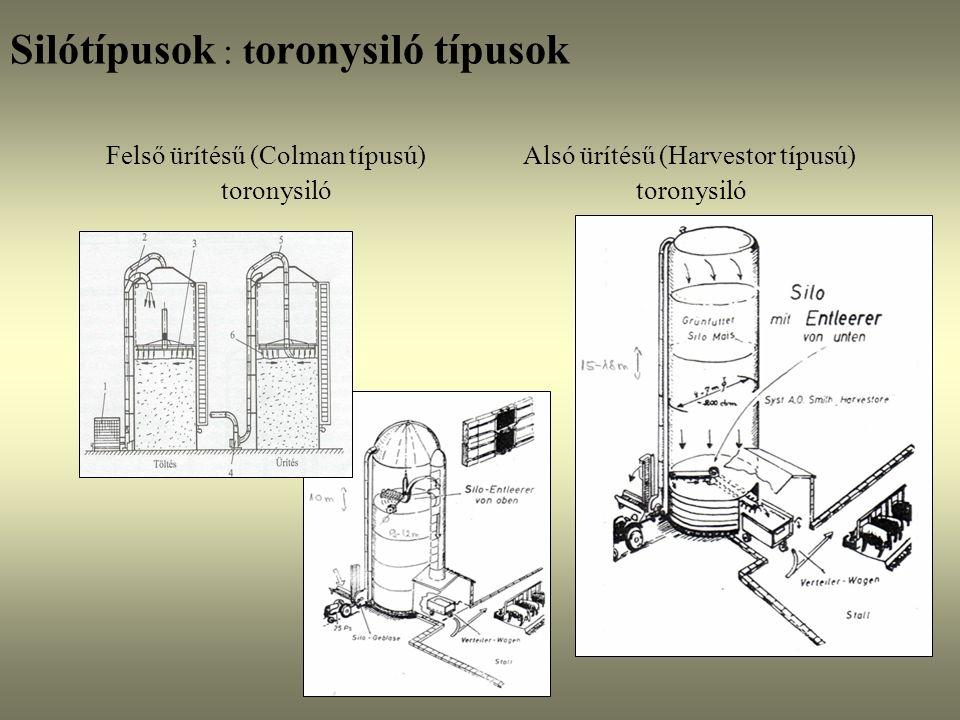 Silótípusok : t oronysiló típusok Felső ürítésű (Colman típusú) toronysiló Alsó ürítésű (Harvestor típusú) toronysiló