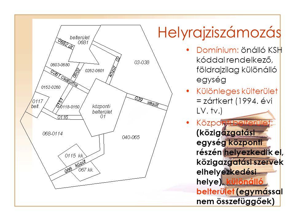 Helyrajziszámozás Domínium: önálló KSH kóddal rendelkező, földrajzilag különálló egység Különleges külterület = zártkert (1994. évi LV. tv.) Központi