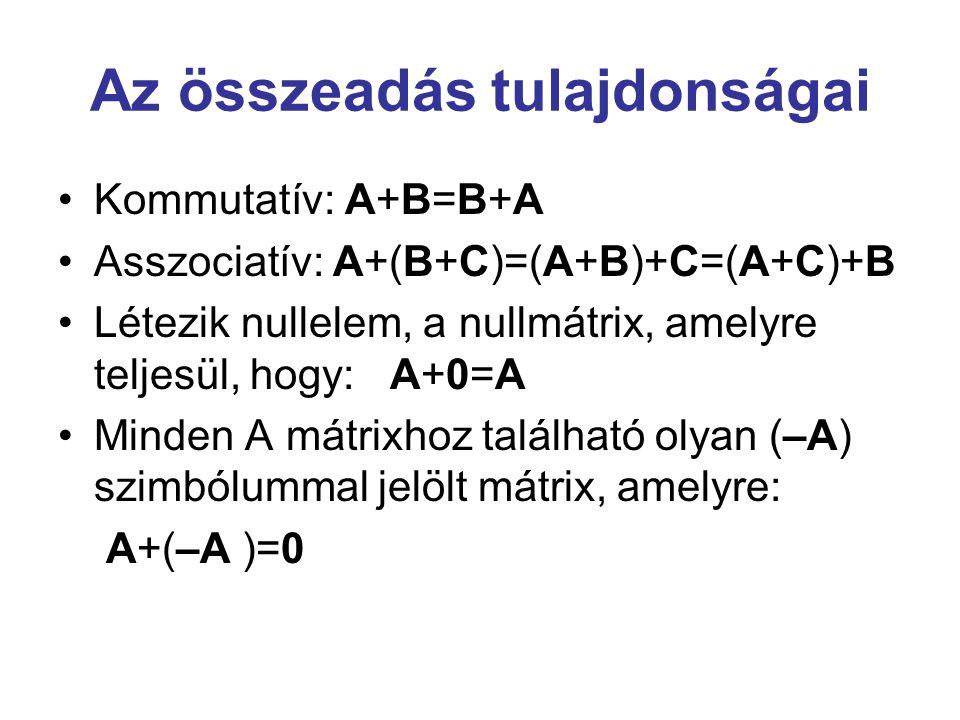 Az összeadás tulajdonságai Kommutatív: A+B=B+A Asszociatív: A+(B+C)=(A+B)+C=(A+C)+B Létezik nullelem, a nullmátrix, amelyre teljesül, hogy: A+0=A Mind