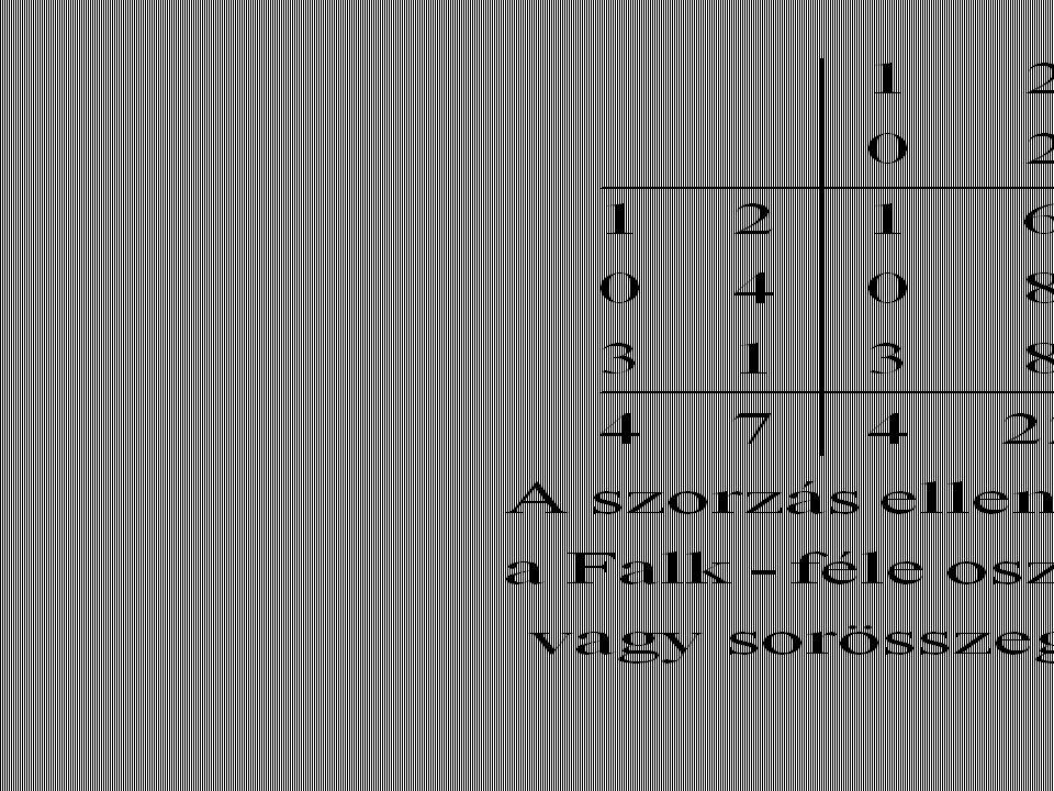 Mátrixok szorzásának tulajdonságai Nem kommutatív Disztributív: A(B+C)=AB+AC (A+B)C=AC+BC Asszociatív: (AB)C=A(BC) AB=0 nem jelenti azt, hogy A=0 vagy B=0