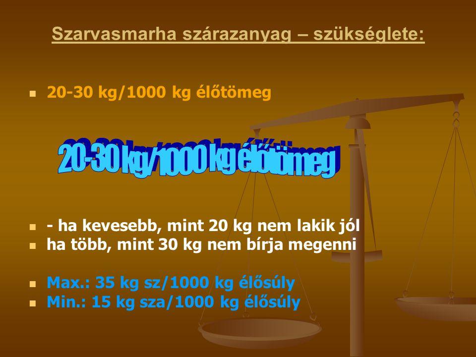 Szarvasmarha szárazanyag – szükséglete: 20-30 kg/1000 kg élőtömeg - ha kevesebb, mint 20 kg nem lakik jól ha több, mint 30 kg nem bírja megenni Max.: 35 kg sz/1000 kg élősúly Min.: 15 kg sza/1000 kg élősúly