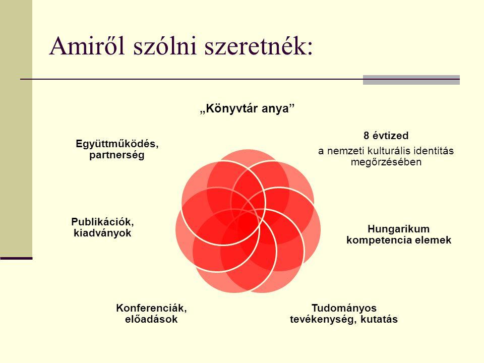 """Amiről szólni szeretnék: """"Könyvtár anya 8 évtized a nemzeti kulturális identitás megőrzésében Hungarikum kompetencia elemek Tudományos tevékenység, kutatás Konferenciák, előadások Publikációk, kiadványok Együttműködés, partnerség"""