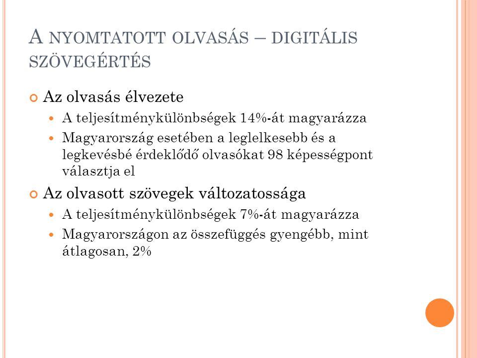 A NYOMTATOTT OLVASÁS – DIGITÁLIS SZÖVEGÉRTÉS Az olvasás élvezete A teljesítménykülönbségek 14%-át magyarázza Magyarország esetében a leglelkesebb és a