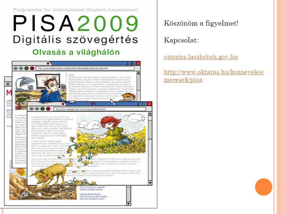 K ÖSZÖNÖM A FIGYELMET ! Köszönöm a figyelmet! Kapcsolat: ostorics.laszlo@oh.gov.hu http://www.oktatas.hu/kozneveles/ meresek/pisa