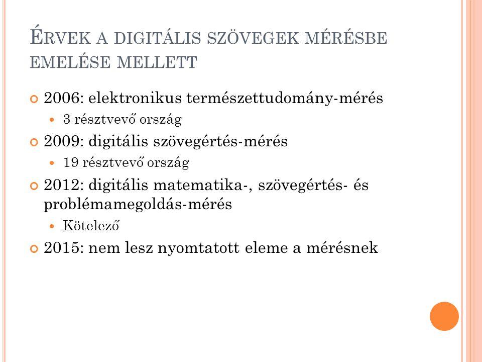 É RVEK A DIGITÁLIS SZÖVEGEK MÉRÉSBE EMELÉSE MELLETT 2006: elektronikus természettudomány-mérés 3 résztvevő ország 2009: digitális szövegértés-mérés 19 résztvevő ország 2012: digitális matematika-, szövegértés- és problémamegoldás-mérés Kötelező 2015: nem lesz nyomtatott eleme a mérésnek
