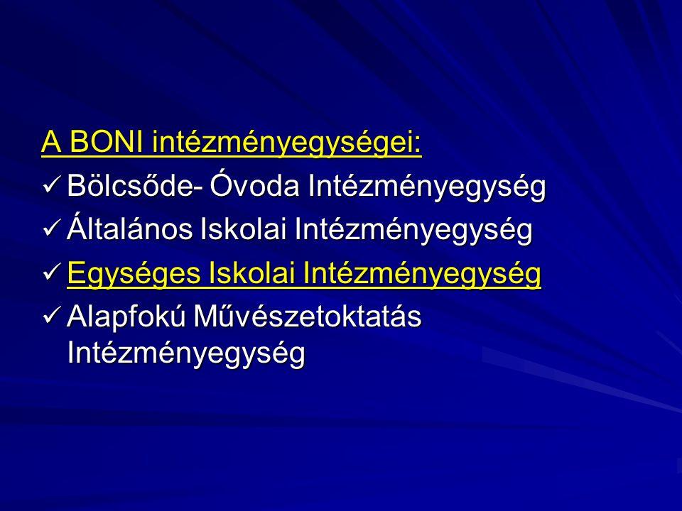 A BONI intézményegységei: Bölcsőde- Óvoda Intézményegység Bölcsőde- Óvoda Intézményegység Általános Iskolai Intézményegység Általános Iskolai Intézmén