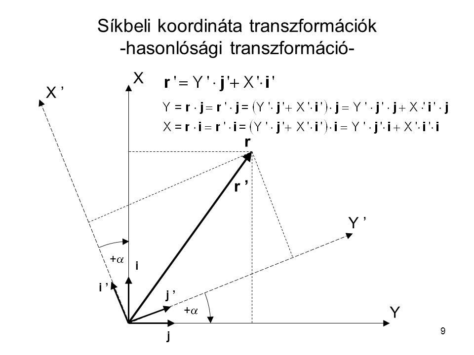 9 Síkbeli koordináta transzformációk -hasonlósági transzformáció- X Y X ' Y ' r r ' ++ ++ j i i ' j '