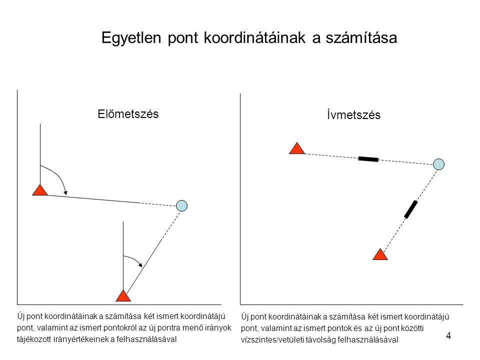 4 Egyetlen pont koordinátáinak a számítása Előmetszés Ívmetszés Új pont koordinátáinak a számítása két ismert koordinátájú pont, valamint az ismert po