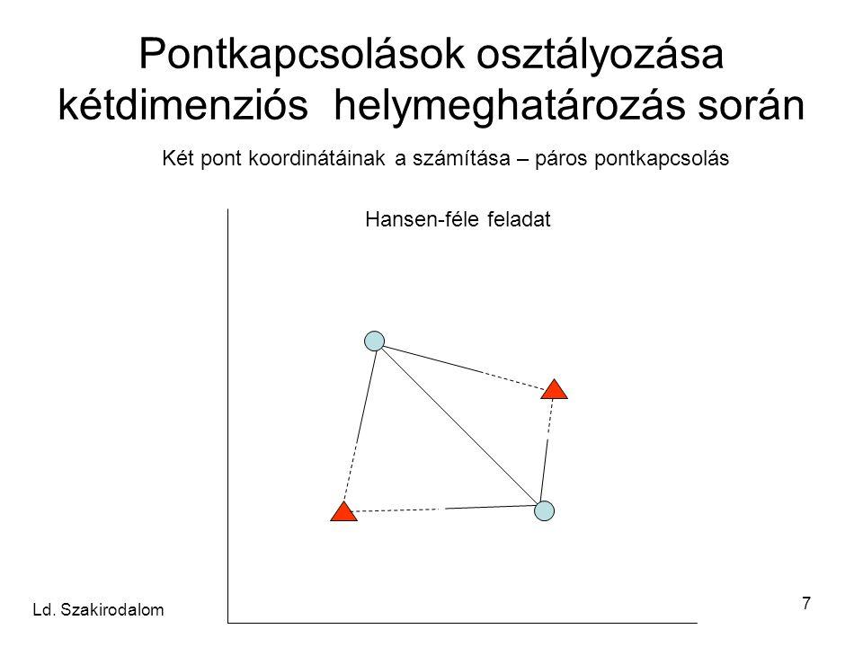 7 Pontkapcsolások osztályozása kétdimenziós helymeghatározás során Két pont koordinátáinak a számítása – páros pontkapcsolás Hansen-féle feladat Ld. S