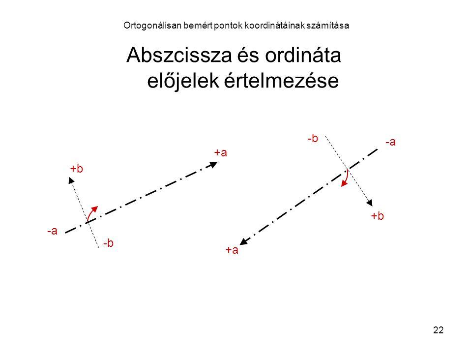 22 +a +b -b -a +a +b -b -a Ortogonálisan bemért pontok koordinátáinak számítása Abszcissza és ordináta előjelek értelmezése