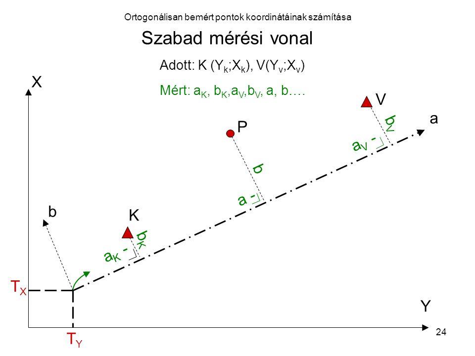 24 Ortogonálisan bemért pontok koordinátáinak számítása X Y b a P K V a - b Adott: K (Y k ;X k ), V(Y v ;X v ) Mért: a K, b K,a V,b V, a, b…. Szabad m