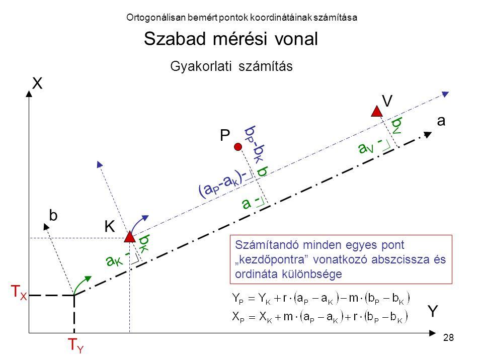 28 Ortogonálisan bemért pontok koordinátáinak számítása X Y b a P K V a - b Gyakorlati számítás Szabad mérési vonal a K - a V - bKbK bVbV TYTY TXTX (a