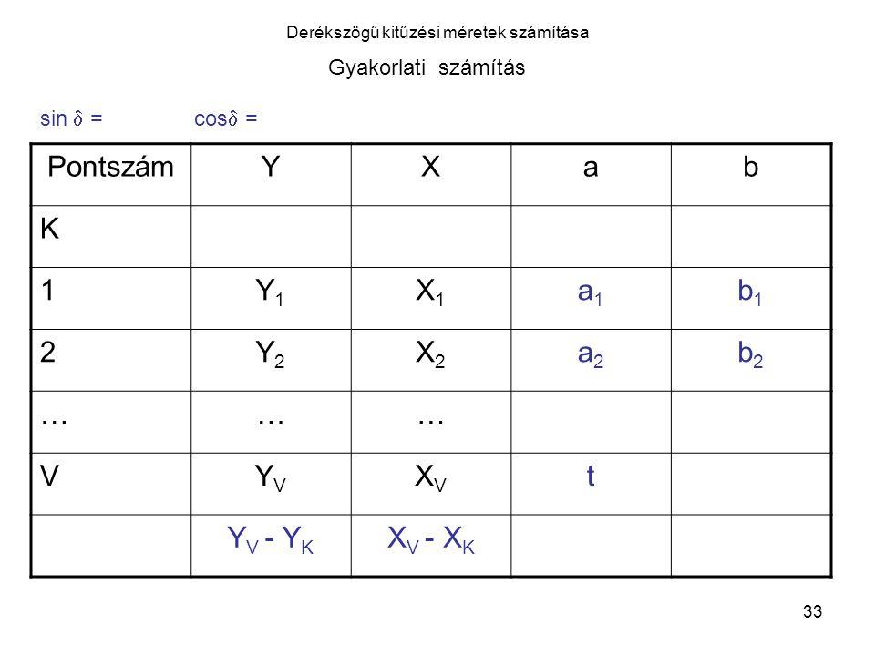 33 Derékszögű kitűzési méretek számítása Gyakorlati számítás PontszámYXab K 1Y1Y1 X1X1 a1a1 b1b1 2Y2Y2 X2X2 a2a2 b2b2 ……… VYVYV XVXV t Y V - Y K X V -