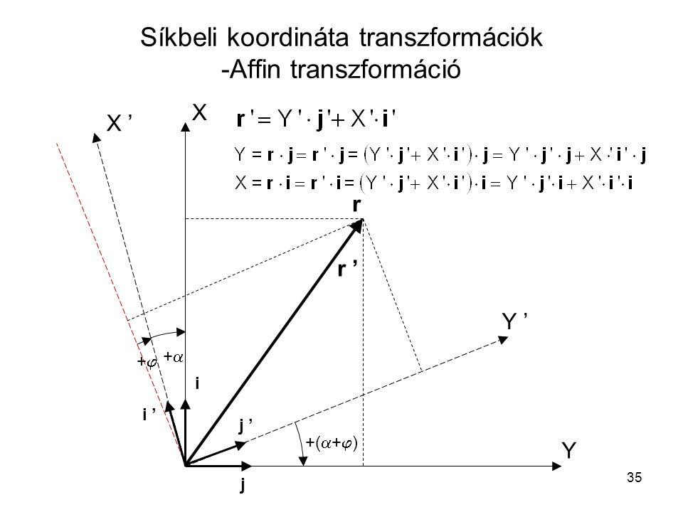 35 Síkbeli koordináta transzformációk -Affin transzformáció X Y X ' Y ' r r ' ++ +(  +  ) j i i ' j ' ++