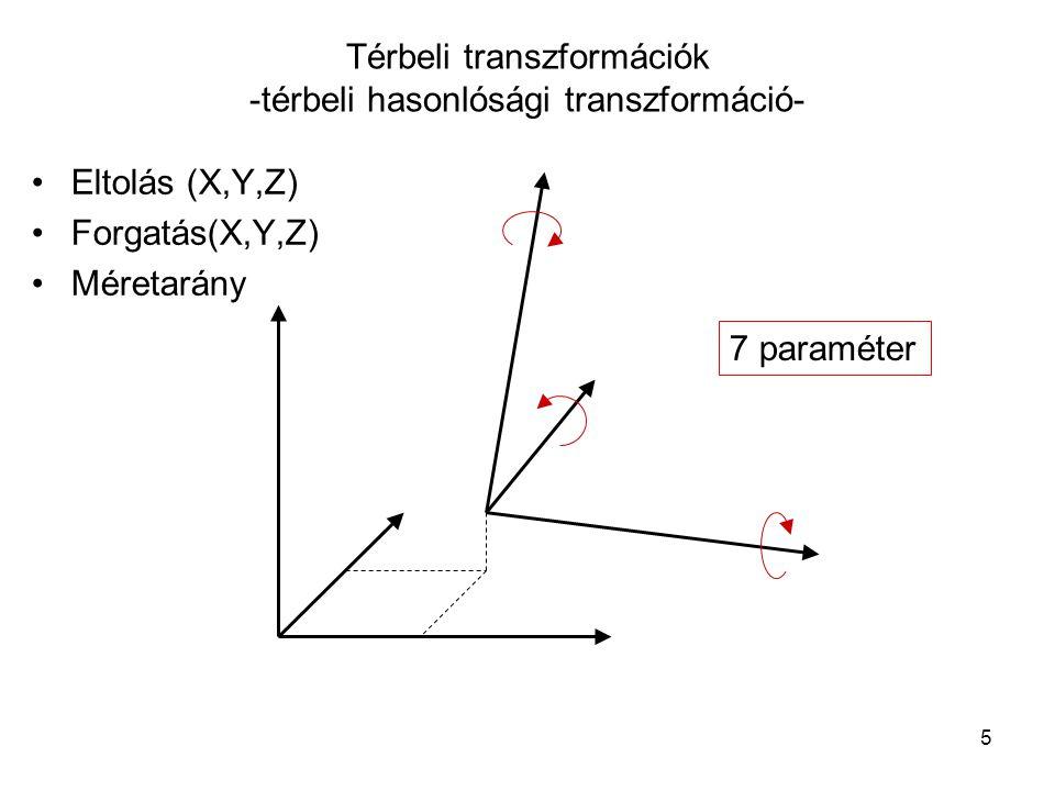 5 Térbeli transzformációk -térbeli hasonlósági transzformáció- Eltolás (X,Y,Z) Forgatás(X,Y,Z) Méretarány 7 paraméter