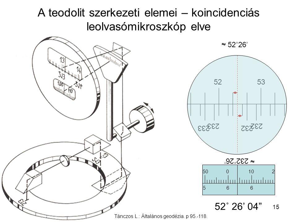 """15 A teodolit szerkezeti elemei – koincidenciás leolvasómikroszkóp elve 51 52 53 232 233 234  52˚26'  232˚26' 5 6 6 50 0 10 2 52˚ 26' 04"""" Tánczos L."""