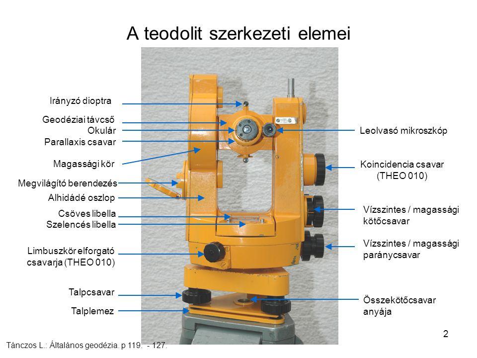 2 A teodolit szerkezeti elemei Leolvasó mikroszkóp Koincidencia csavar (THEO 010) Vízszintes / magassági kötőcsavar Vízszintes / magassági paránycsava