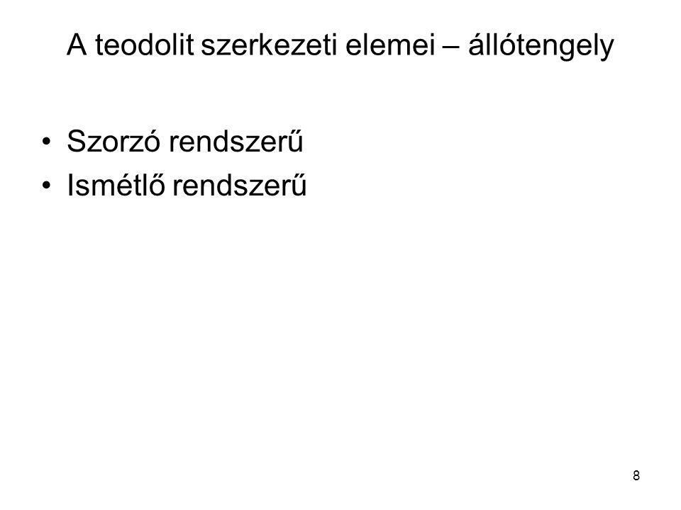 """9 A teodolit szerkezeti elemei – leolvasóberendezések Alapelv Irányérték fogalma 0 főleolvasás csonkaleolvasás Főleolvasás + csonkaleolvasás """"index Tánczos L.: Általános geodézia."""