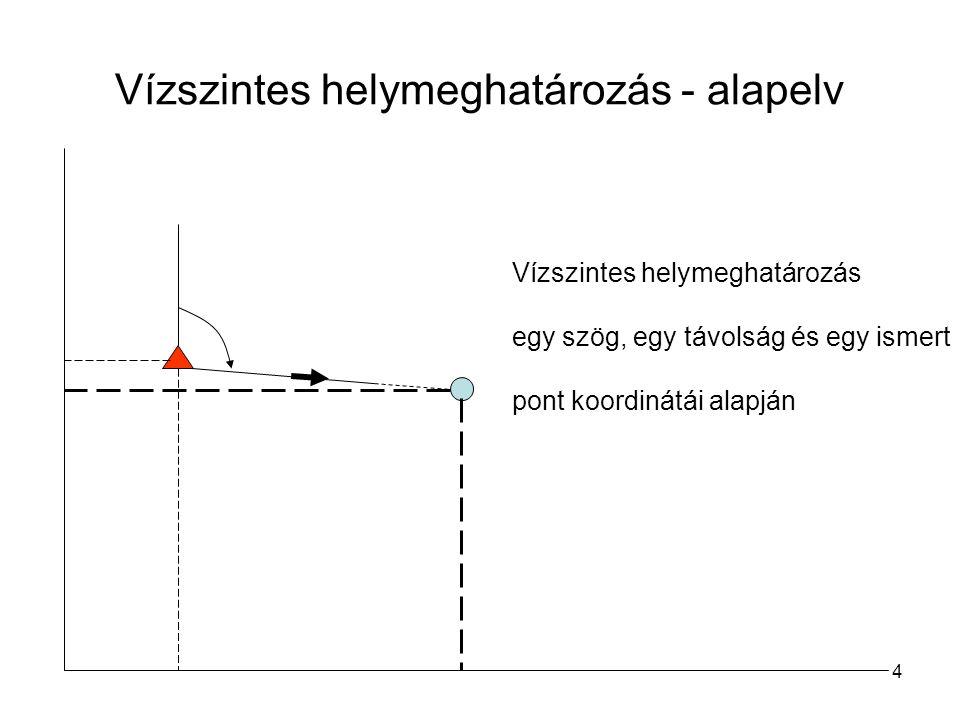 4 Vízszintes helymeghatározás - alapelv Vízszintes helymeghatározás egy szög, egy távolság és egy ismert pont koordinátái alapján