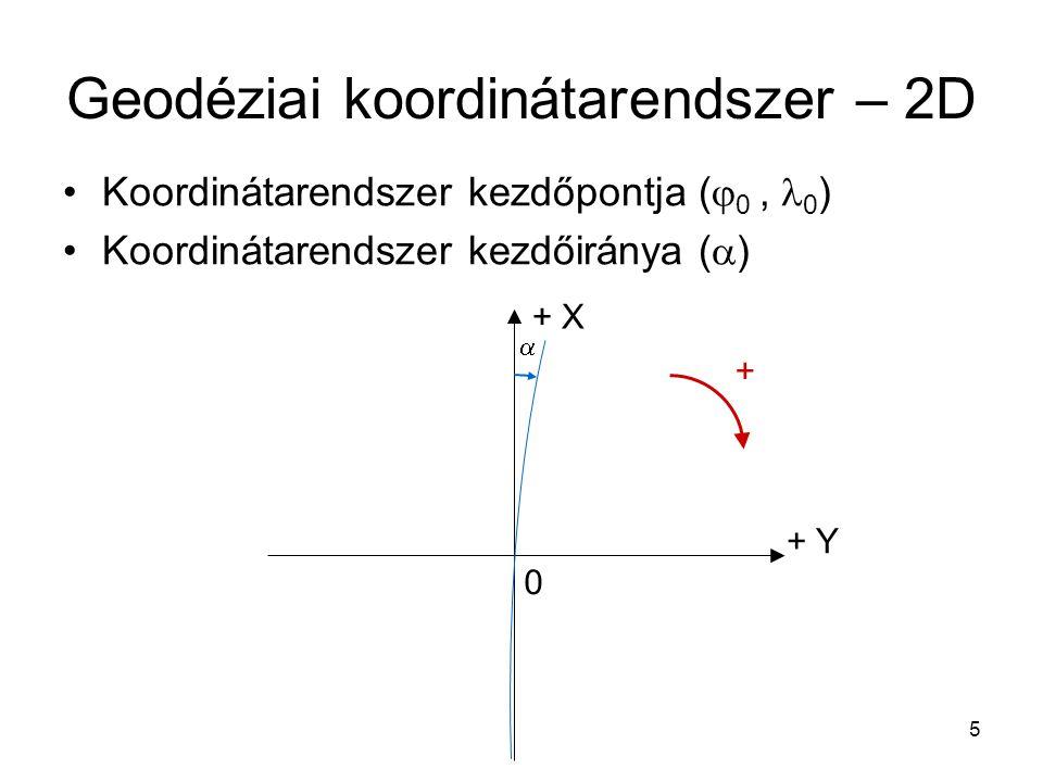 5 Geodéziai koordinátarendszer – 2D Koordinátarendszer kezdőpontja (  0, 0 ) Koordinátarendszer kezdőiránya (  ) 0 + Y + X + 