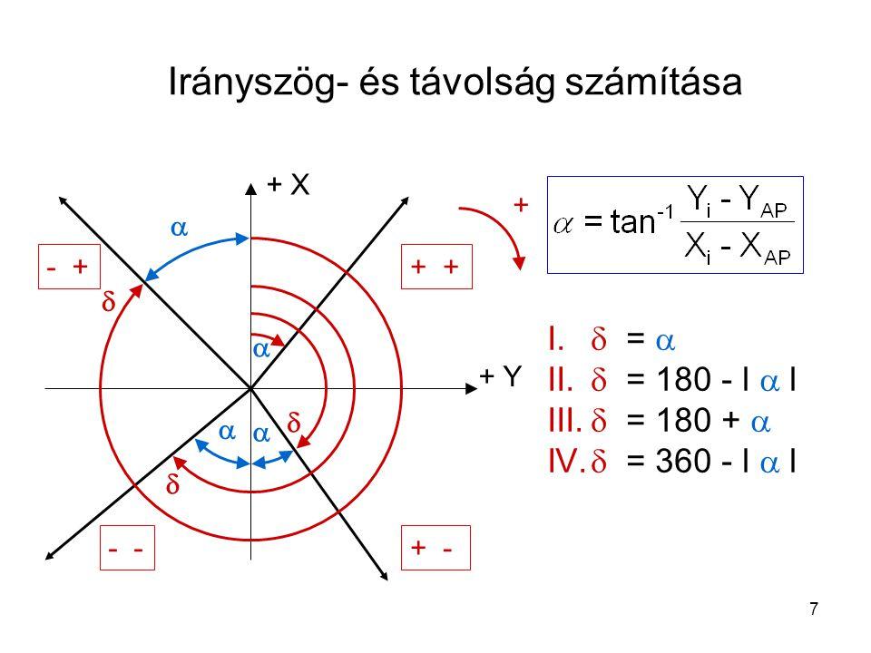 7 Irányszög- és távolság számítása + Y + X +        I.