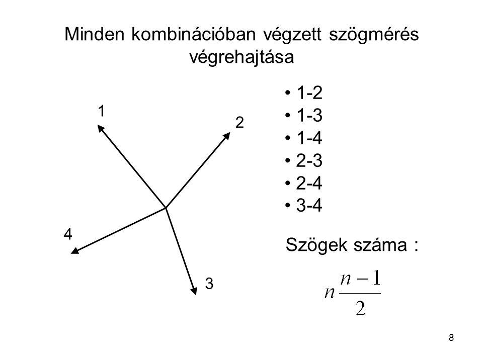 8 Minden kombinációban végzett szögmérés végrehajtása 1 2 3 4 1-2 1-3 1-4 2-3 2-4 3-4 Szögek száma :