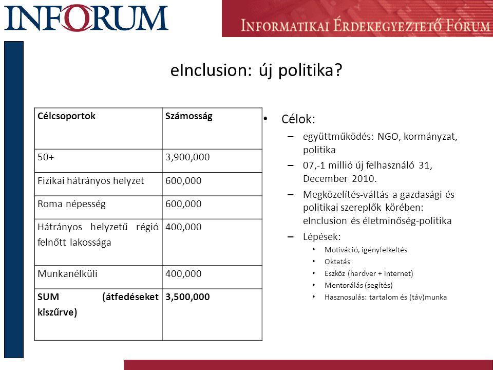 eInclusion: új politika? CélcsoportokSzámosság 50+3,900,000 Fizikai hátrányos helyzet600,000 Roma népesség600,000 Hátrányos helyzetű régió felnőtt lak