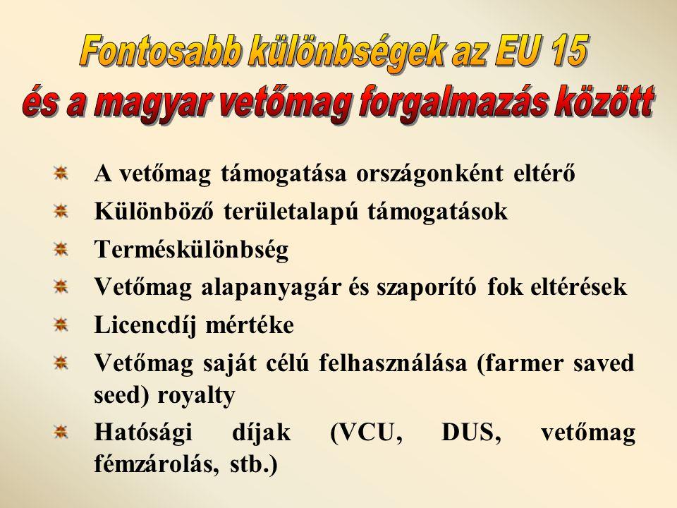A vetőmag támogatása országonként eltérő Különböző területalapú támogatások Terméskülönbség Vetőmag alapanyagár és szaporító fok eltérések Licencdíj mértéke Vetőmag saját célú felhasználása (farmer saved seed) royalty Hatósági díjak (VCU, DUS, vetőmag fémzárolás, stb.)