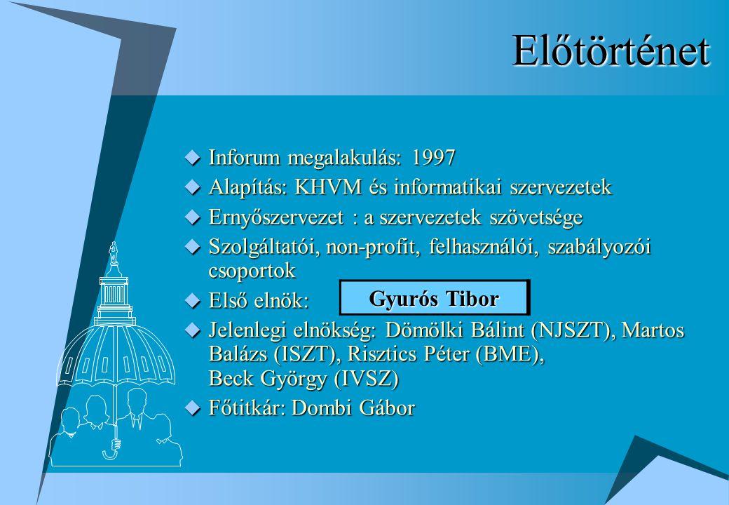 Előtörténet  Inforum megalakulás: 1997  Alapítás: KHVM és informatikai szervezetek  Ernyőszervezet : a szervezetek szövetsége  Szolgáltatói, non-profit, felhasználói, szabályozói csoportok  Első elnök:  Jelenlegi elnökség: Dömölki Bálint (NJSZT), Martos Balázs (ISZT), Risztics Péter (BME), Beck György (IVSZ)  Főtitkár: Dombi Gábor Gyurós Tibor