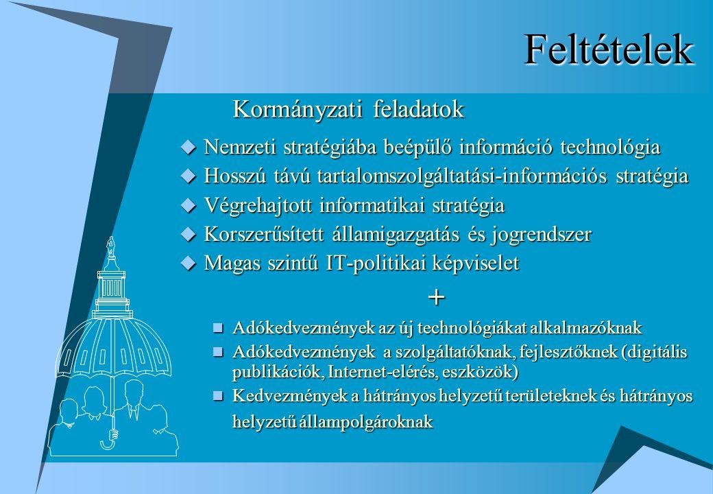 Feltételek  Nemzeti stratégiába beépülő információ technológia  Hosszú távú tartalomszolgáltatási-információs stratégia  Végrehajtott informatikai stratégia  Korszerűsített államigazgatás és jogrendszer  Magas szintű IT-politikai képviselet + Adókedvezmények az új technológiákat alkalmazóknak Adókedvezmények az új technológiákat alkalmazóknak Adókedvezmények a szolgáltatóknak, fejlesztőknek (digitális publikációk, Internet-elérés, eszközök) Adókedvezmények a szolgáltatóknak, fejlesztőknek (digitális publikációk, Internet-elérés, eszközök) Kedvezmények a hátrányos helyzetű területeknek és hátrányos helyzetű állampolgároknak Kedvezmények a hátrányos helyzetű területeknek és hátrányos helyzetű állampolgároknak Kormányzati feladatok