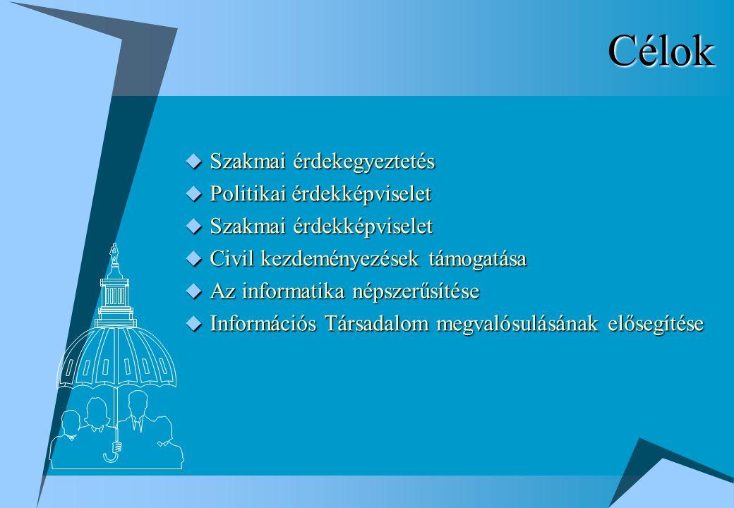 Célok  Szakmai érdekegyeztetés  Politikai érdekképviselet  Szakmai érdekképviselet  Civil kezdeményezések támogatása  Az informatika népszerűsítése  Információs Társadalom megvalósulásának elősegítése
