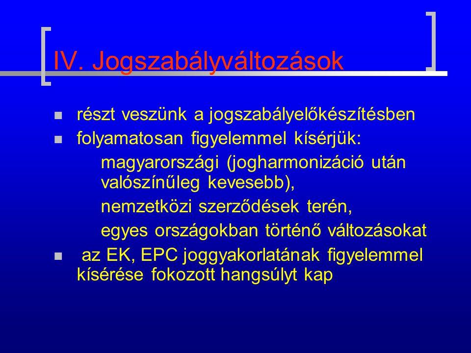 IV. Jogszabályváltozások részt veszünk a jogszabályelőkészítésben folyamatosan figyelemmel kísérjük: magyarországi (jogharmonizáció után valószínűleg