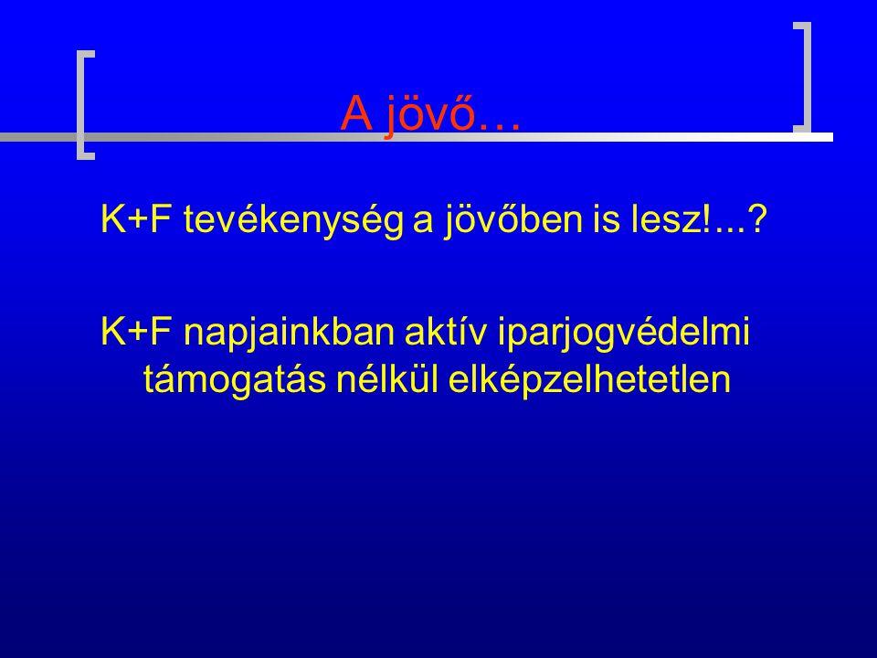 A jövő… K+F tevékenység a jövőben is lesz!....