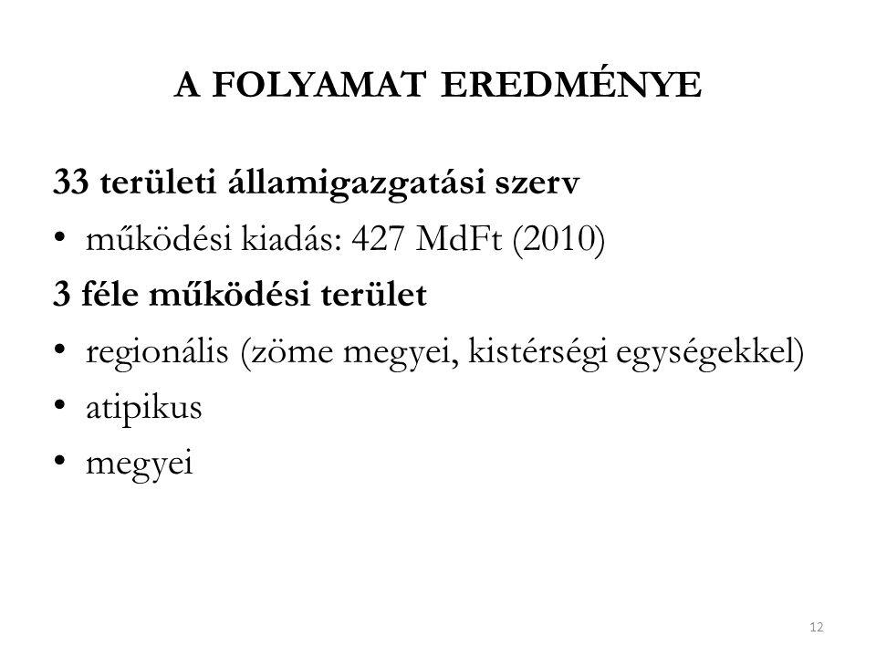 A FOLYAMAT EREDMÉNYE 33 területi államigazgatási szerv működési kiadás: 427 MdFt (2010) 3 féle működési terület regionális (zöme megyei, kistérségi egységekkel) atipikus megyei 12