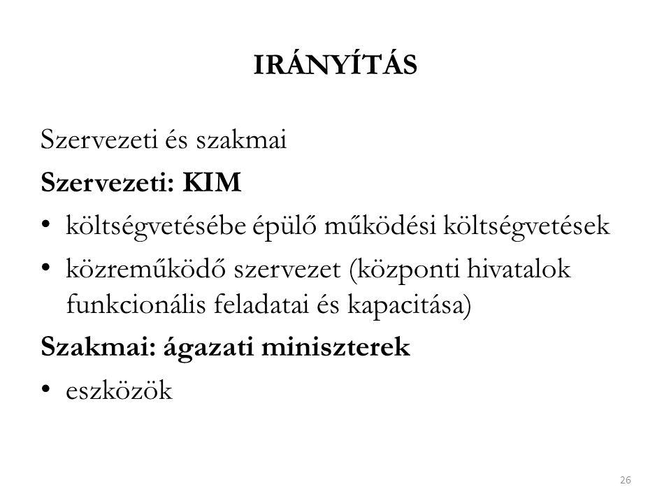 IRÁNYÍTÁS Szervezeti és szakmai Szervezeti: KIM költségvetésébe épülő működési költségvetések közreműködő szervezet (központi hivatalok funkcionális feladatai és kapacitása) Szakmai: ágazati miniszterek eszközök 26