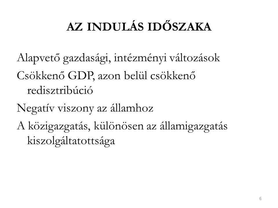 AZ INDULÁS IDŐSZAKA Alapvető gazdasági, intézményi változások Csökkenő GDP, azon belül csökkenő redisztribúció Negatív viszony az államhoz A közigazgatás, különösen az államigazgatás kiszolgáltatottsága 6