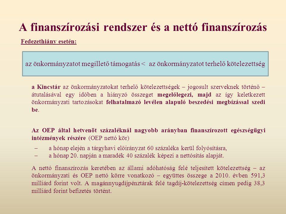 A finanszírozási rendszer és a nettó finanszírozás Fedezethiány esetén: a Kincstár az önkormányzatokat terhelő kötelezettségek – jogosult szerveknek t