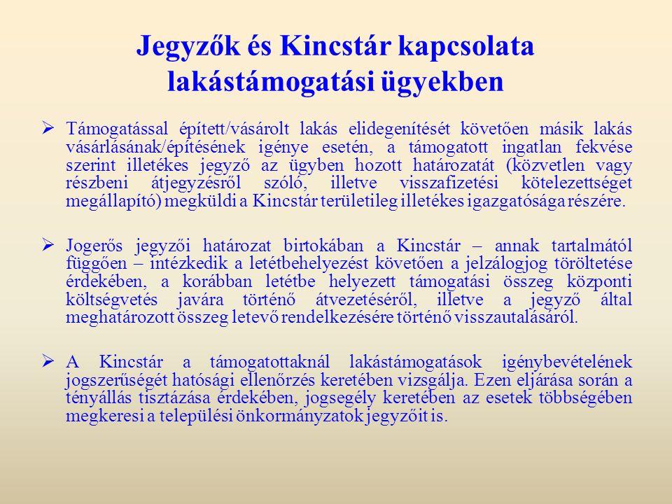 Jegyzők és Kincstár kapcsolata lakástámogatási ügyekben  Támogatással épített/vásárolt lakás elidegenítését követően másik lakás vásárlásának/építésé