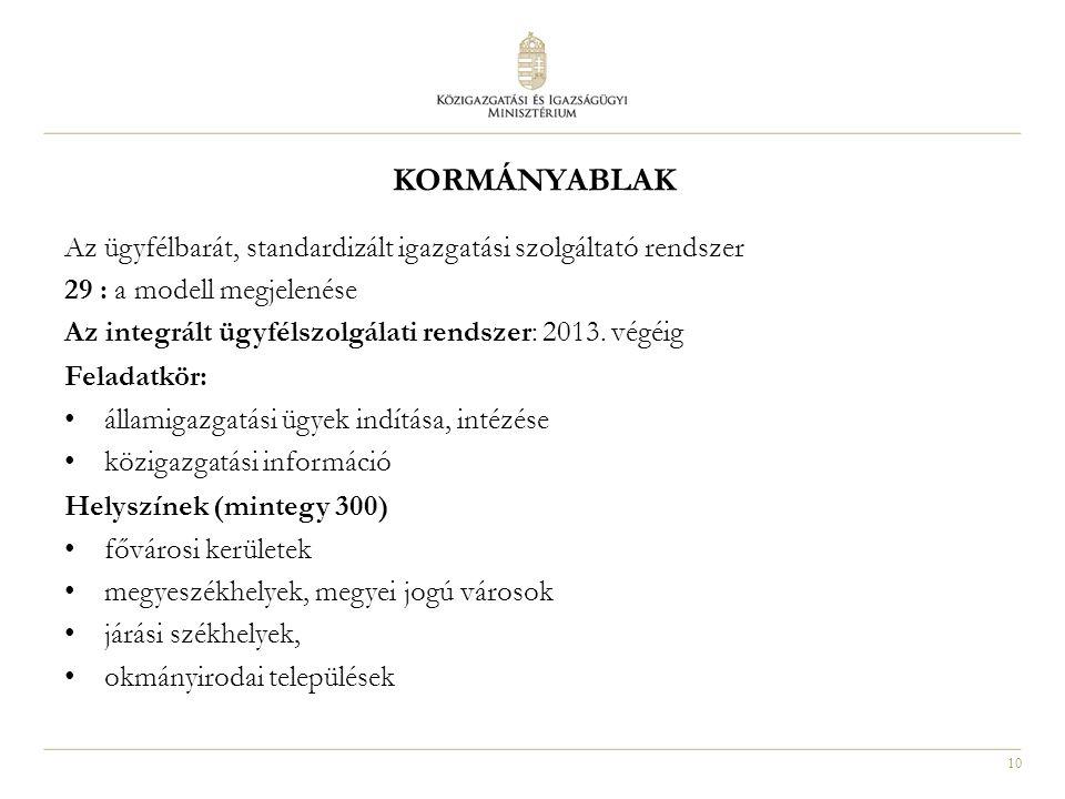 10 KORMÁNYABLAK Az ügyfélbarát, standardizált igazgatási szolgáltató rendszer 29 : a modell megjelenése Az integrált ügyfélszolgálati rendszer: 2013.