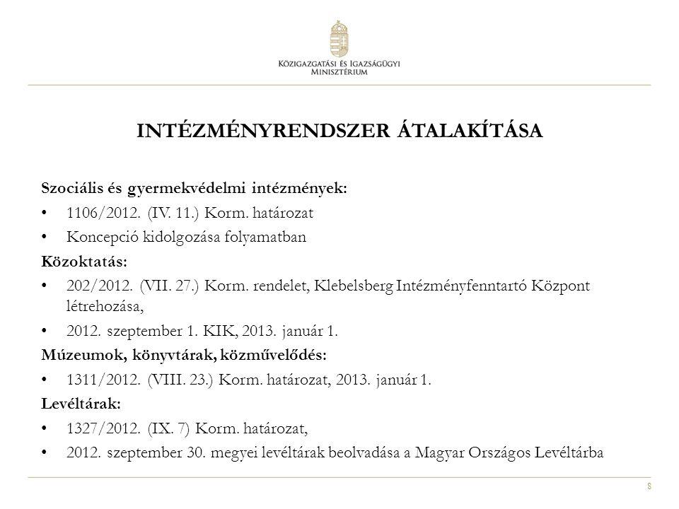 8 INTÉZMÉNYRENDSZER ÁTALAKÍTÁSA Szociális és gyermekvédelmi intézmények: 1106/2012. (IV. 11.) Korm. határozat Koncepció kidolgozása folyamatban Közokt