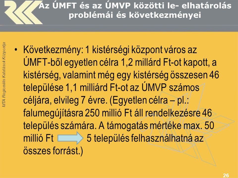 MTA Regionális Kutatások Központja Az ÚMFT és az ÚMVP közötti le- elhatárolás problémái és következményei Következmény: 1 kistérségi központ város az ÚMFT-ből egyetlen célra 1,2 millárd Ft-ot kapott, a kistérség, valamint még egy kistérség összesen 46 települése 1,1 milliárd Ft-ot az ÚMVP számos céljára, elvileg 7 évre.