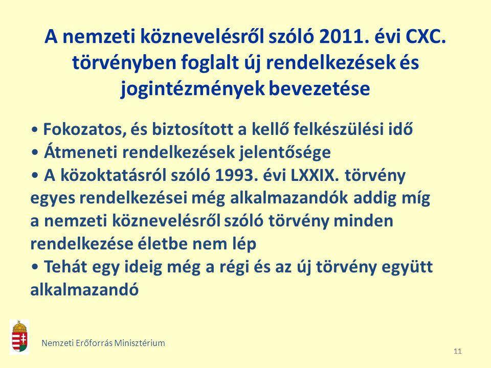 11 A nemzeti köznevelésről szóló 2011. évi CXC. törvényben foglalt új rendelkezések és jogintézmények bevezetése Nemzeti Erőforrás Minisztérium Fokoza