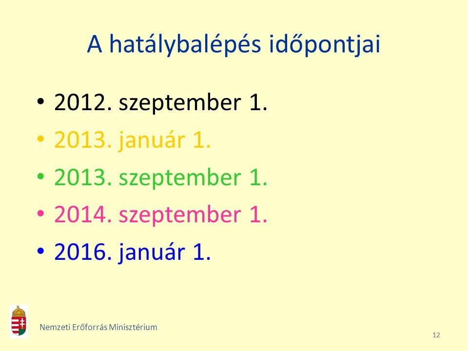 12 A hatálybalépés időpontjai 2012. szeptember 1. 2013. január 1. 2013. szeptember 1. 2014. szeptember 1. 2016. január 1. Nemzeti Erőforrás Minisztéri