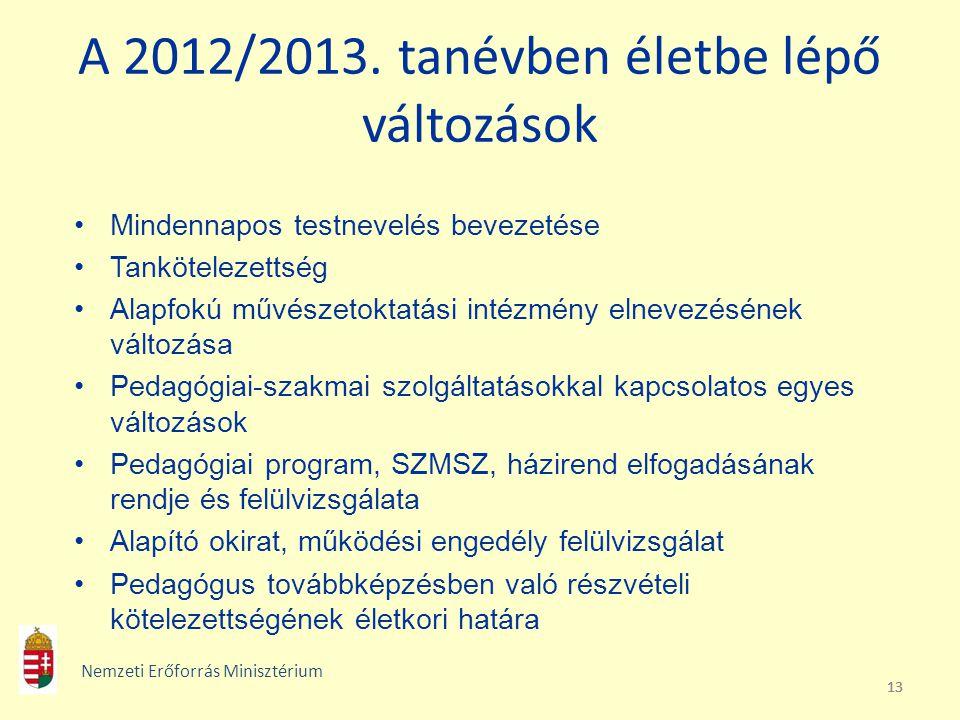 13 A 2012/2013. tanévben életbe lépő változások Mindennapos testnevelés bevezetése Tankötelezettség Alapfokú művészetoktatási intézmény elnevezésének