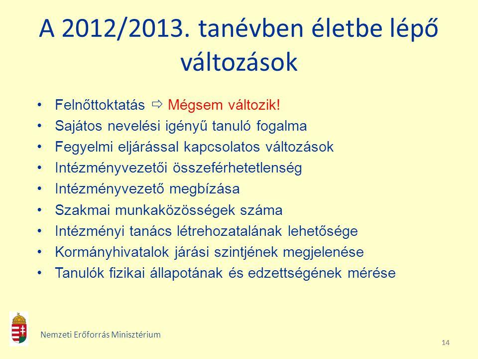 14 A 2012/2013. tanévben életbe lépő változások Felnőttoktatás  Mégsem változik! Sajátos nevelési igényű tanuló fogalma Fegyelmi eljárással kapcsolat
