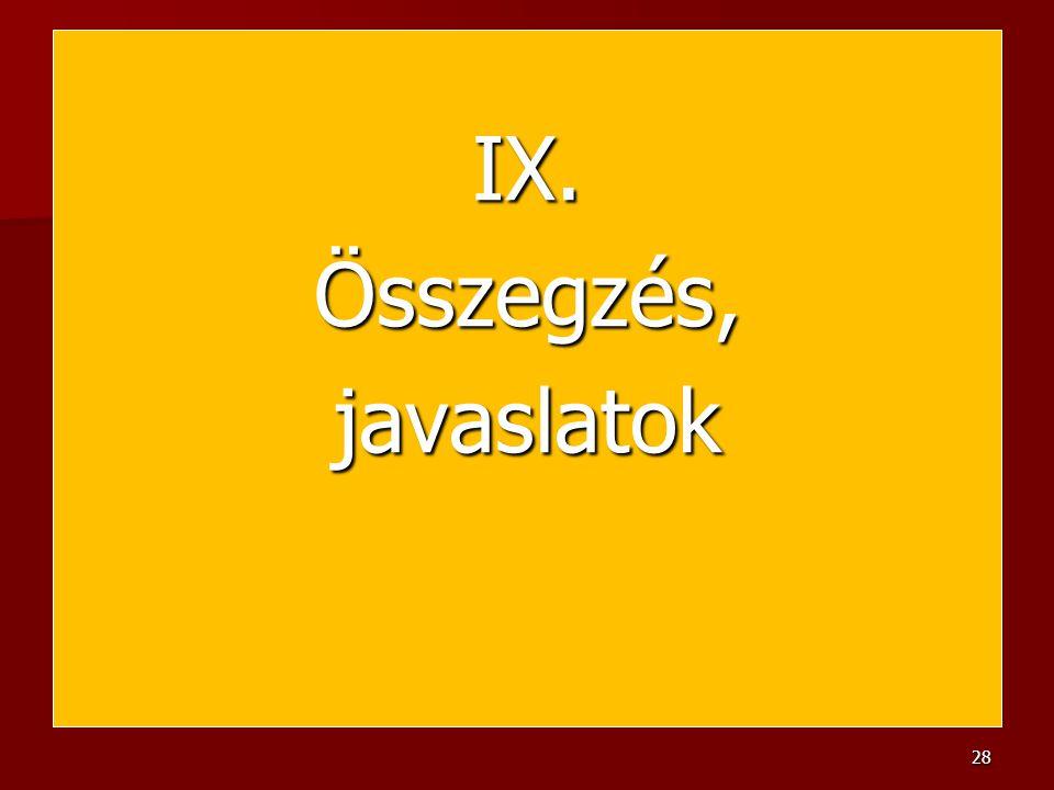 IX.Összegzés,javaslatok 28