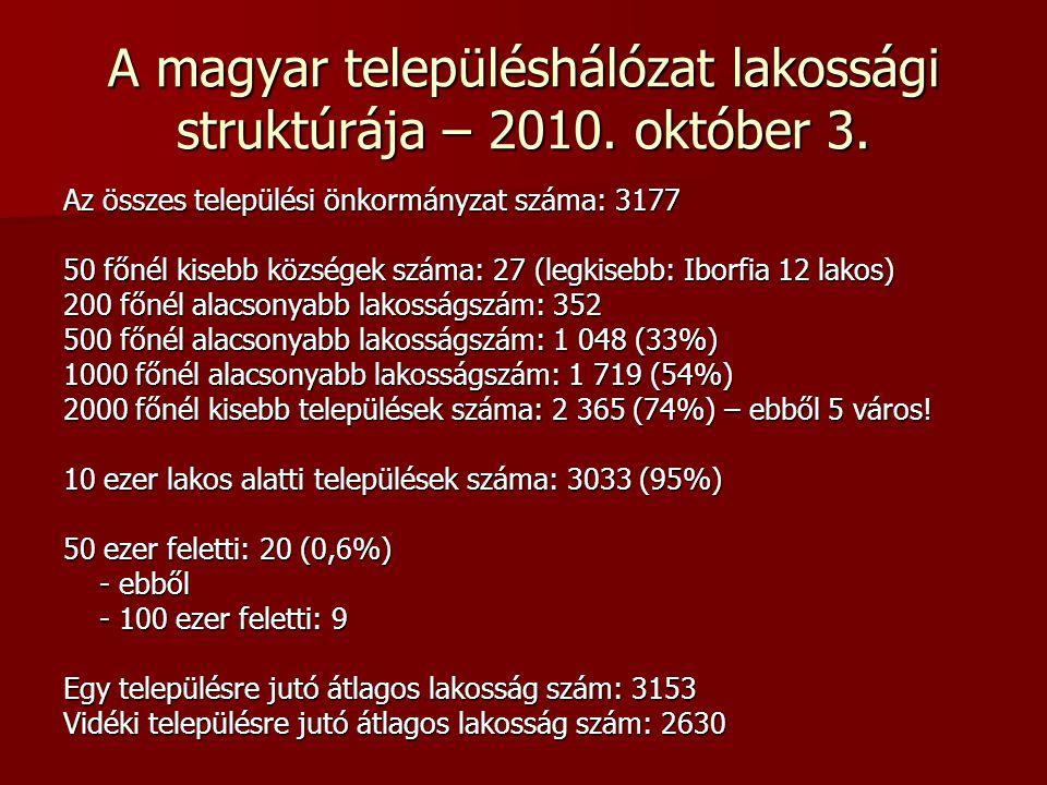 A magyar településhálózat lakossági struktúrája – 2010. október 3. Az összes települési önkormányzat száma: 3177 50 főnél kisebb községek száma: 27 (l