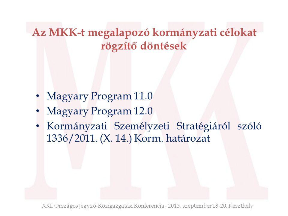 Az MKK-t megalapozó kormányzati célokat rögzítő döntések Magyary Program 11.0 Magyary Program 12.0 Kormányzati Személyzeti Stratégiáról szóló 1336/201