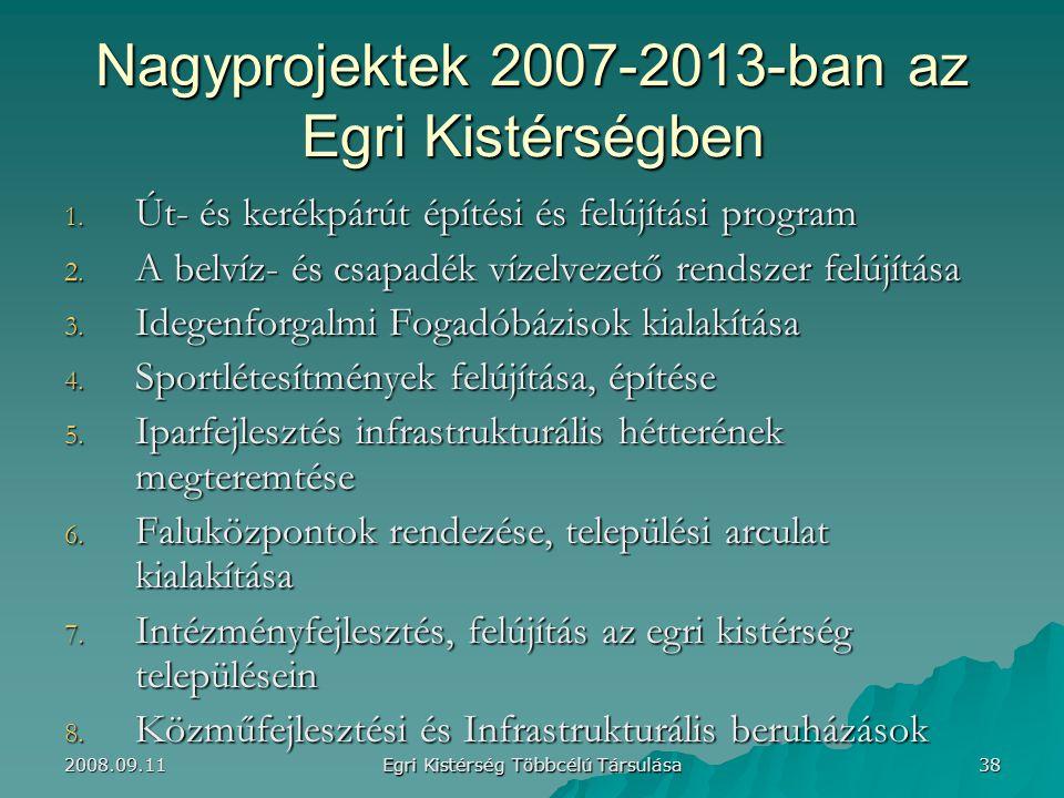 Nagyprojektek 2007-2013-ban az Egri Kistérségben 1.