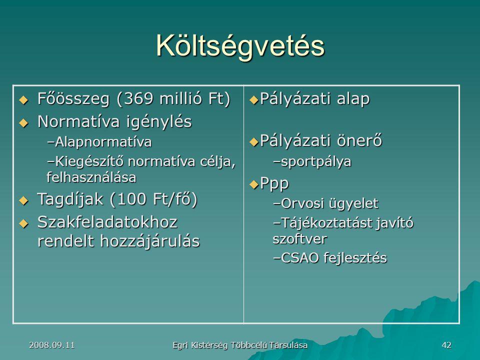 Költségvetés  Főösszeg (369 millió Ft)  Normatíva igénylés –Alapnormatíva –Kiegészítő normatíva célja, felhasználása  Tagdíjak (100 Ft/fő)  Szakfeladatokhoz rendelt hozzájárulás  Pályázati alap  Pályázati önerő –sportpálya  Ppp –Orvosi ügyelet –Tájékoztatást javító szoftver –CSAO fejlesztés 42 Egri Kistérség Többcélú Társulása 2008.09.11